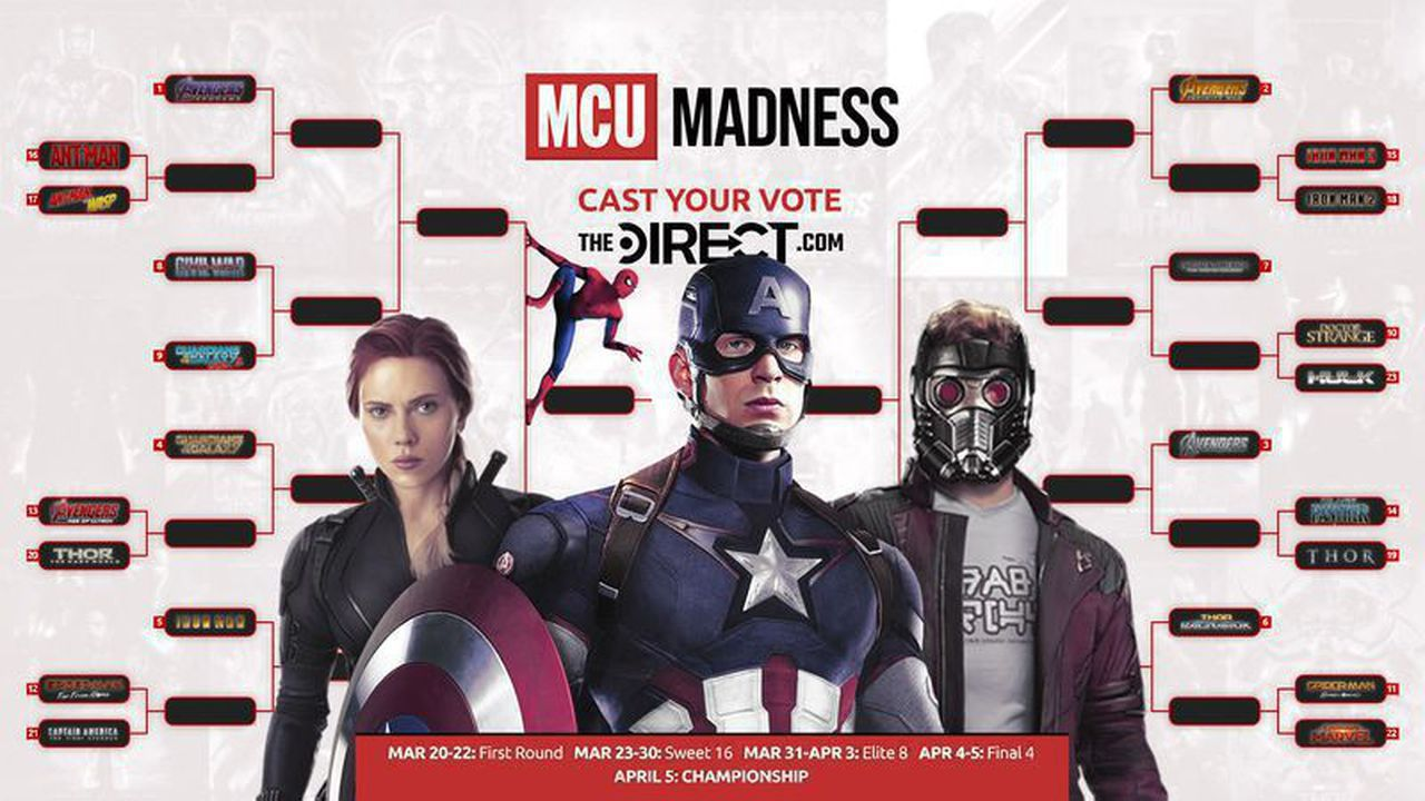 MCU MADNESS: Infinity Saga Tournament