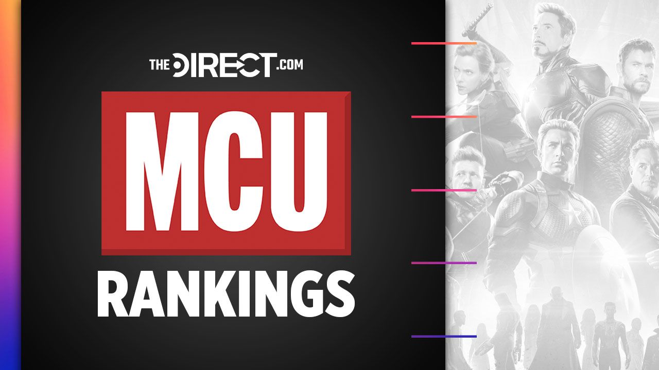 MCU Rankings