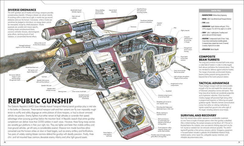 Republic Gunship Art