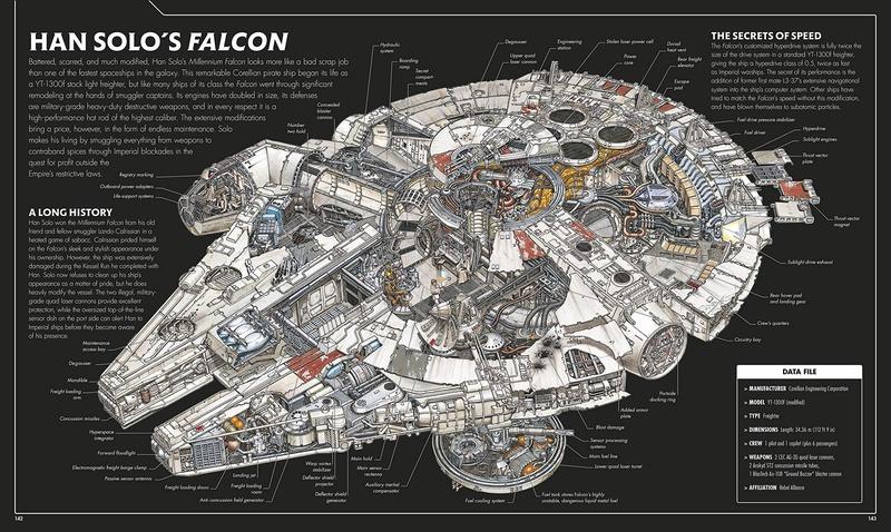 Millennium Falcon Art