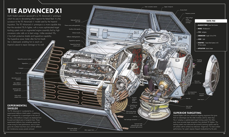 Tie Advanced X1 Art