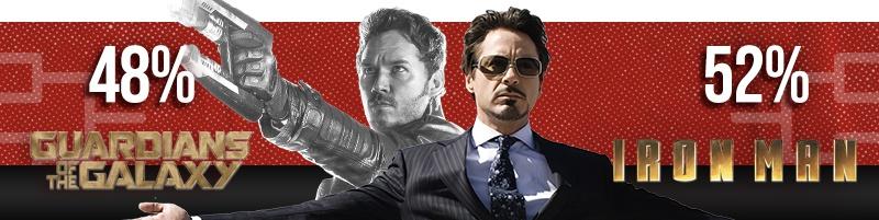 Iron Man beats Guardians