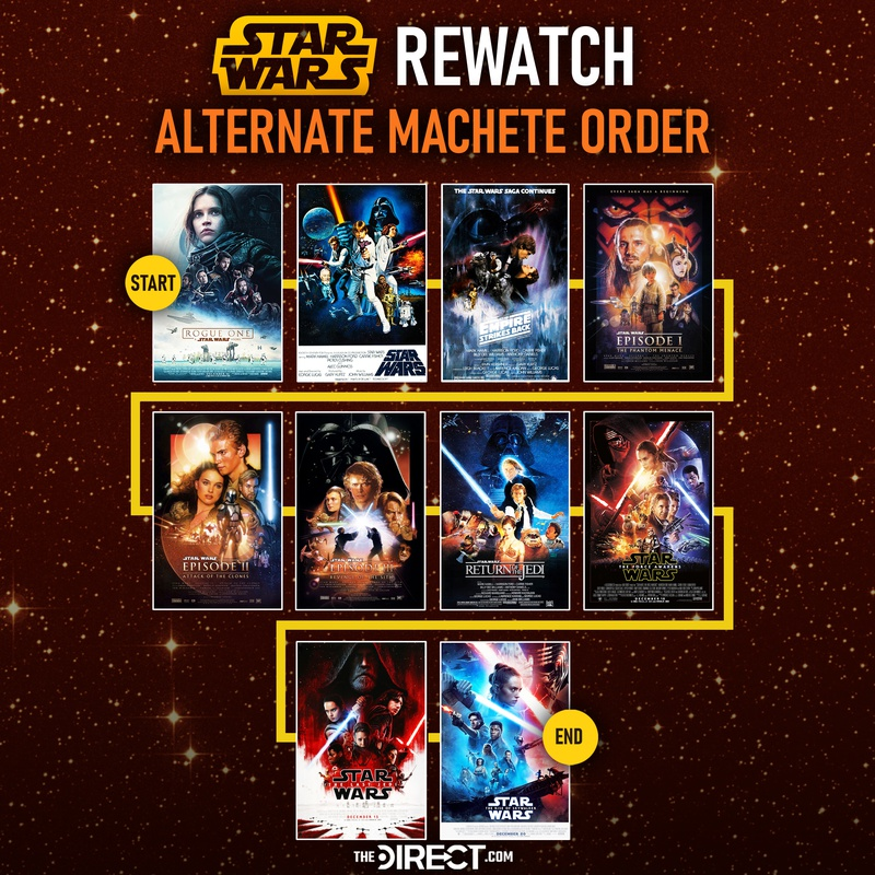 Star Wars Alternate Machete Order
