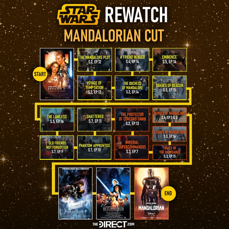 Star Wars Mandalorian Cut