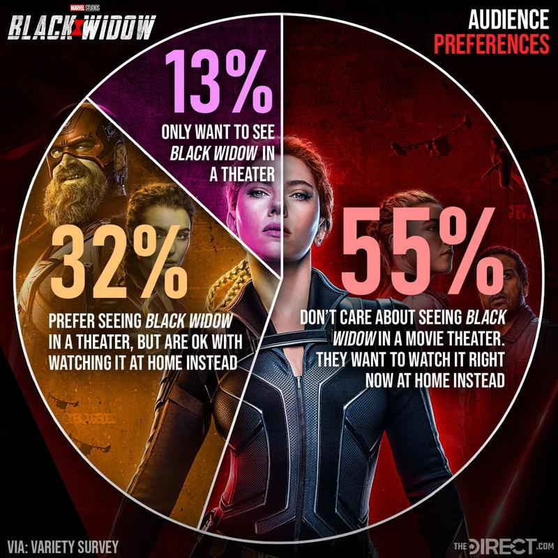 Black Widow survey