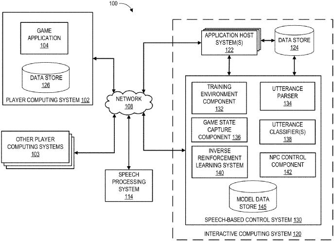 EA Patent