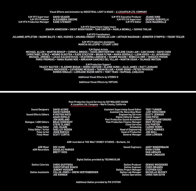 Lucasfilm Tom Hiddleston