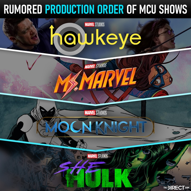 Marvel Studios production order