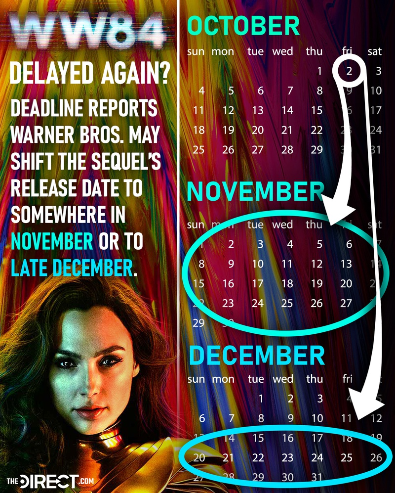Wonder Woman 1984 Calendar Delay
